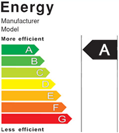 energy_rating_a